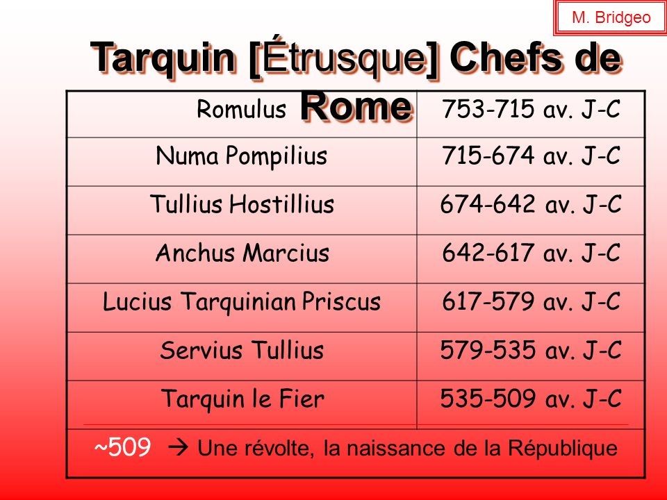 Tarquin [Étrusque] Chefs de Rome
